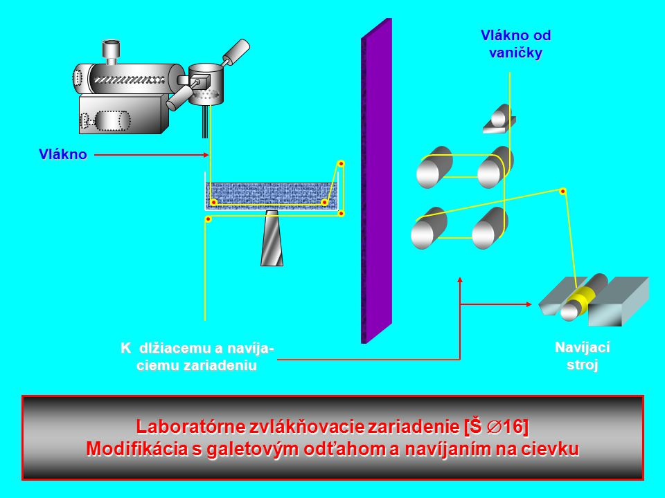 Laboratórne zvlákňovacie zariadenie [Š 16]